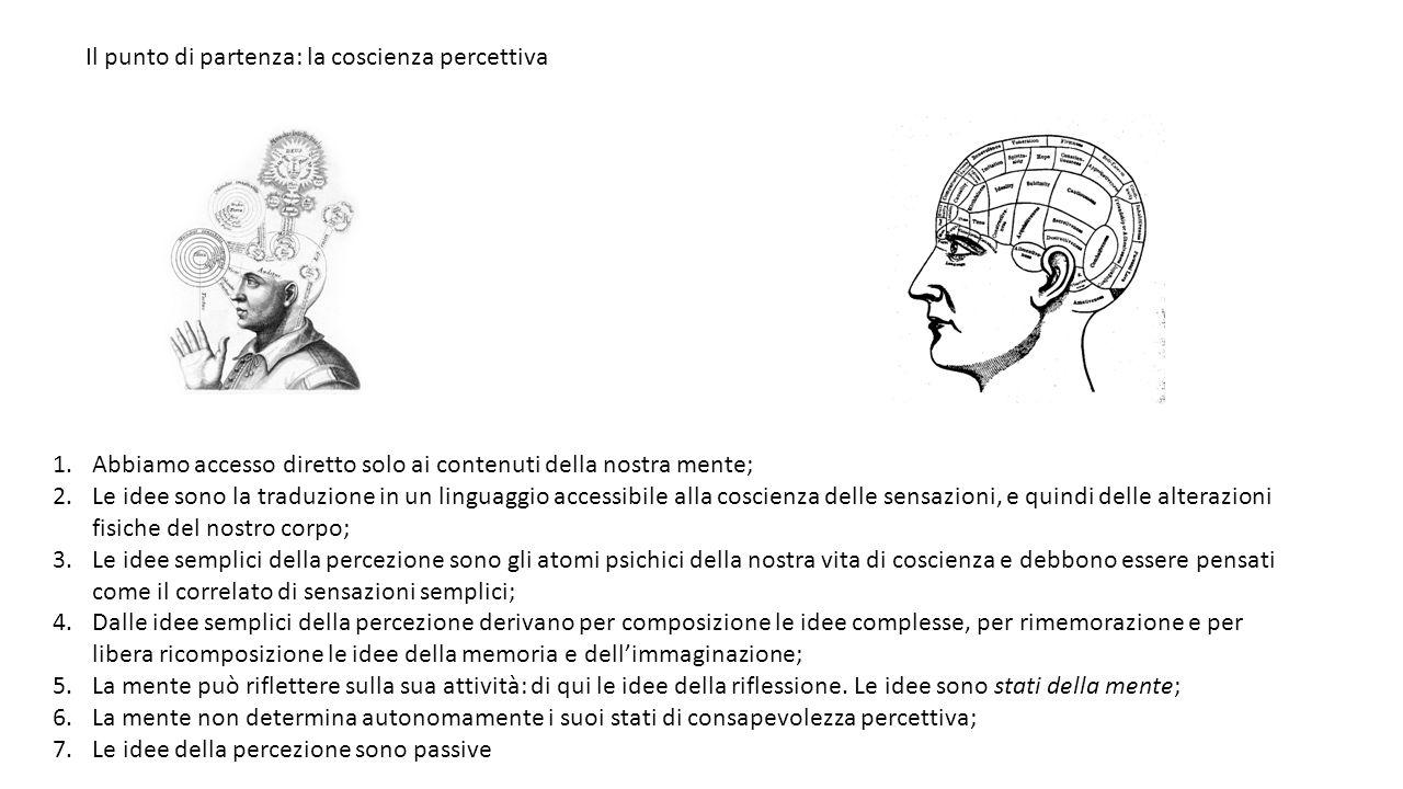 1.Abbiamo accesso diretto solo ai contenuti della nostra mente; 2.Le idee sono la traduzione in un linguaggio accessibile alla coscienza delle sensazioni, e quindi delle alterazioni fisiche del nostro corpo; 3.Le idee semplici della percezione sono gli atomi psichici della nostra vita di coscienza e debbono essere pensati come il correlato di sensazioni semplici; 4.Dalle idee semplici della percezione derivano per composizione le idee complesse, per rimemorazione e per libera ricomposizione le idee della memoria e dell'immaginazione; 5.La mente può riflettere sulla sua attività: di qui le idee della riflessione.
