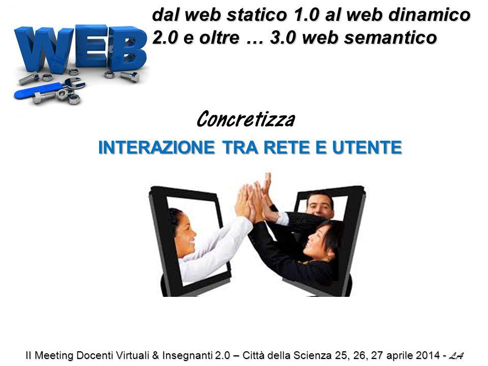 dal web statico 1.0 al web dinamico 2.0 e oltre … 3.0 web semantico dal web statico 1.0 al web dinamico 2.0 e oltre … 3.0 web semantico Concretizza INTERAZIONE TRA RETE E UTENTE