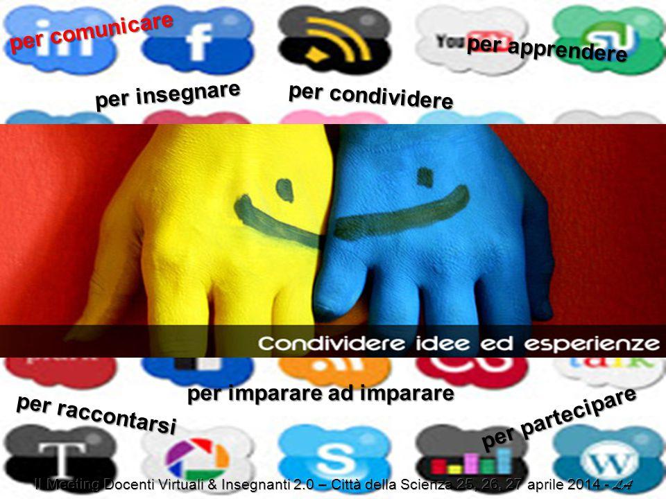 per apprendere per insegnare per imparare ad imparare per condividere per raccontarsi per comunicare per partecipare