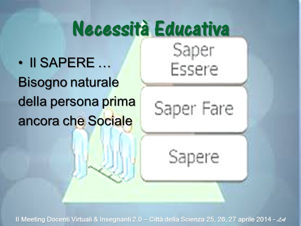 Necessità Educativa Il SAPERE …Il SAPERE … Bisogno naturale della persona prima ancora che Sociale