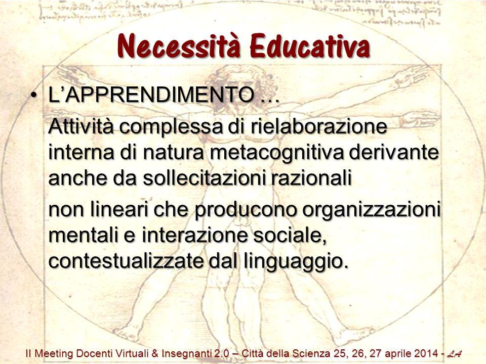 Necessità Educativa L'APPRENDIMENTO …L'APPRENDIMENTO … Attività complessa di rielaborazione interna di natura metacognitiva derivante anche da sollecitazioni razionali non lineari che producono organizzazioni mentali e interazione sociale, contestualizzate dal linguaggio.