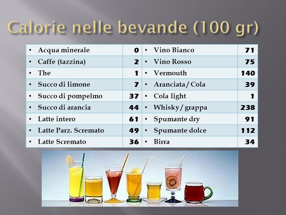 Acqua minerale 0 Vino Bianco 71 Caffe (tazzina) 2 Vino Rosso 75 The 1 Vermouth 140 Succo di limone 7 Aranciata / Cola 39 Succo di pompelmo 37 Cola lig