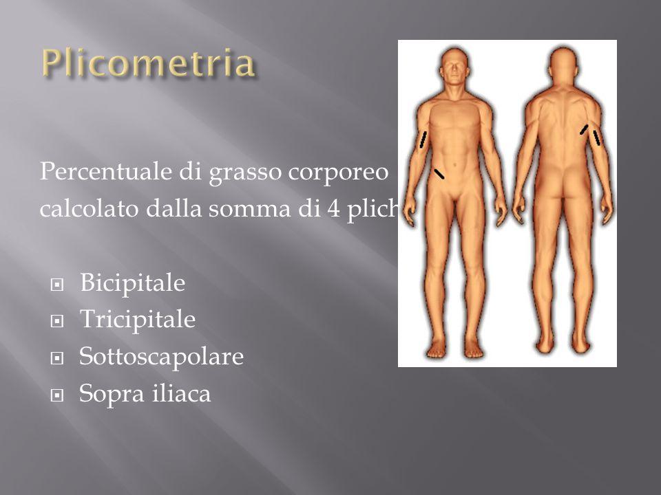 Percentuale di grasso corporeo calcolato dalla somma di 4 pliche:  Bicipitale  Tricipitale  Sottoscapolare  Sopra iliaca