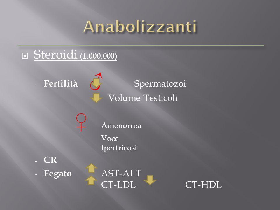  Steroidi (1.000.000) - Fertilità ♂ Spermatozoi Volume Testicoli ♀ Amenorrea Voce Ipertricosi - CR - Fegato AST-ALT CT-LDLCT-HDL