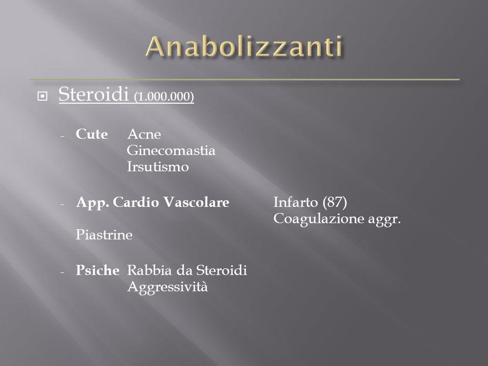 Steroidi (1.000.000) - Cute Acne Ginecomastia Irsutismo - App. Cardio Vascolare Infarto (87) Coagulazione aggr. Piastrine - Psiche Rabbia da Steroid