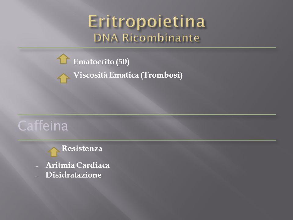 Ematocrito (50) Viscosità Ematica (Trombosi) Caffeina Resistenza - Aritmia Cardiaca - Disidratazione