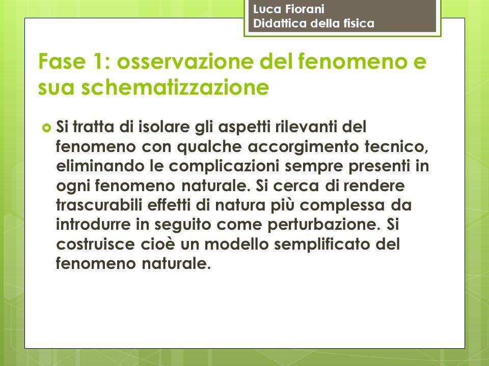 Luca Fiorani Didattica della fisica Fase 1: osservazione del fenomeno e sua schematizzazione  Si tratta di isolare gli aspetti rilevanti del fenomeno