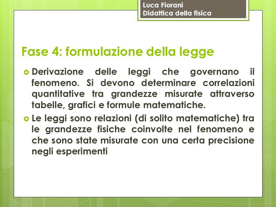 Luca Fiorani Didattica della fisica Fase 4: formulazione della legge  Derivazione delle leggi che governano il fenomeno. Si devono determinare correl