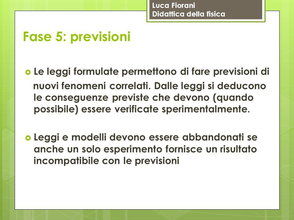 Luca Fiorani Didattica della fisica Fase 5: previsioni  Le leggi formulate permettono di fare previsioni di nuovi fenomeni correlati. Dalle leggi si