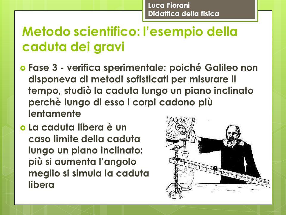 Luca Fiorani Didattica della fisica Metodo scientifico: l'esempio della caduta dei gravi  Fase 3 - verifica sperimentale: poiché Galileo non disponev