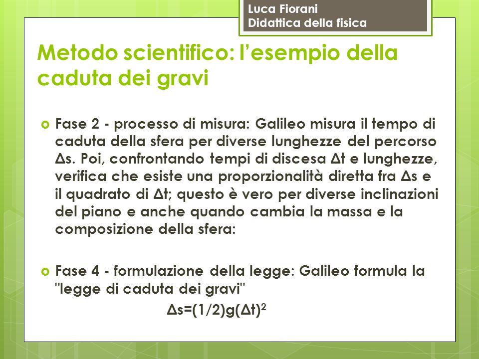 Luca Fiorani Didattica della fisica Metodo scientifico: l'esempio della caduta dei gravi  Fase 2 - processo di misura: Galileo misura il tempo di cad