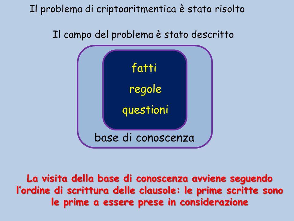 regola(Uno,Due,Tre):- Uno > 10, /* Uno, Due sono numeri interi maggiori di 10 e minori di 100 */ Uno < 100, /* Tre è il risultato */ Due > 10, Due < 100, calcola(Uno,Due,Tre).