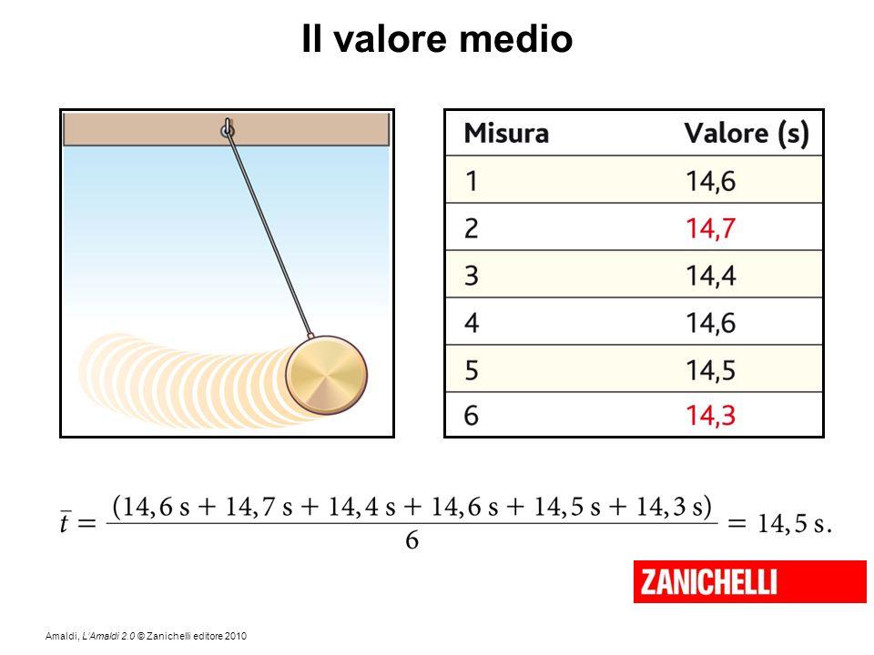 Amaldi, L'Amaldi 2.0 © Zanichelli editore 2010 Il valore medio