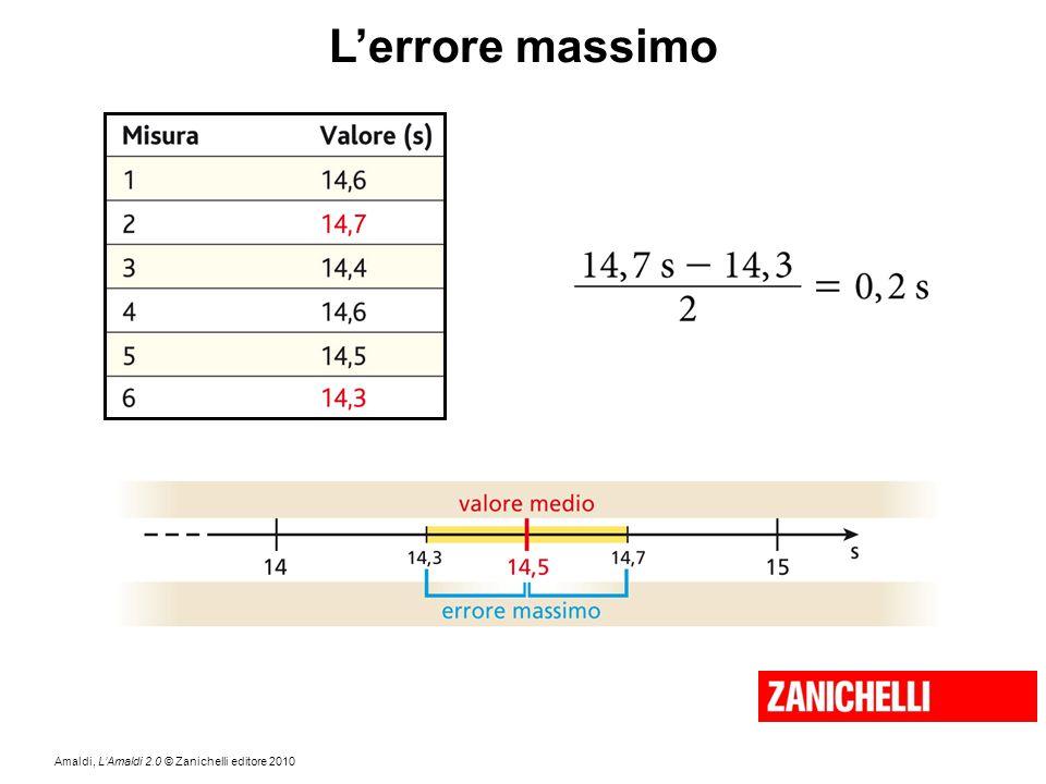 Amaldi, L'Amaldi 2.0 © Zanichelli editore 2010 L'errore massimo