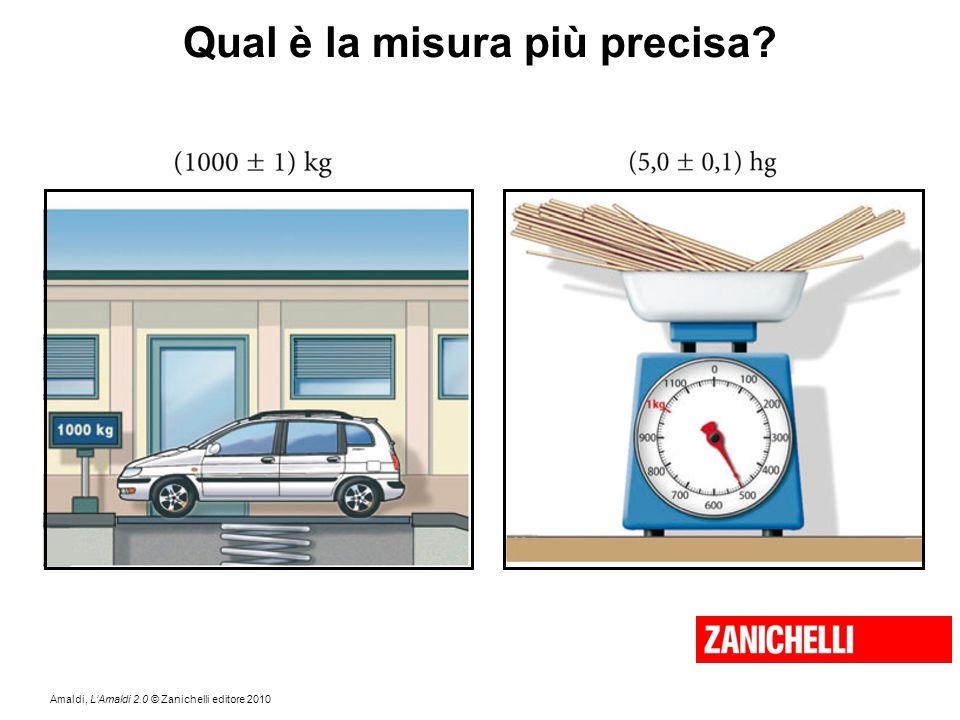 Amaldi, L'Amaldi 2.0 © Zanichelli editore 2010 Qual è la misura più precisa?