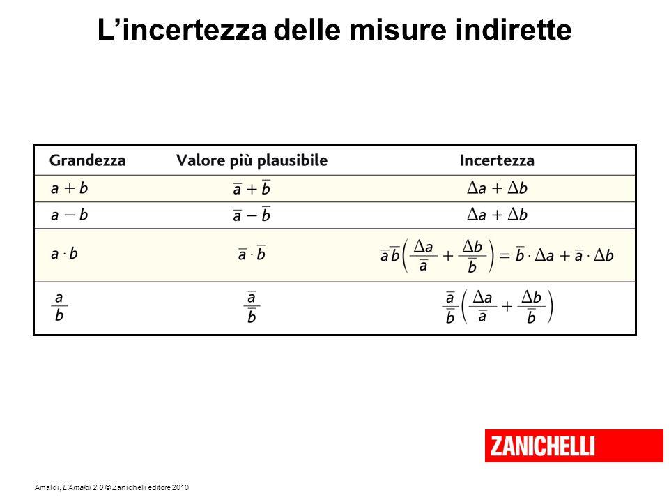 Amaldi, L'Amaldi 2.0 © Zanichelli editore 2010 L'incertezza delle misure indirette