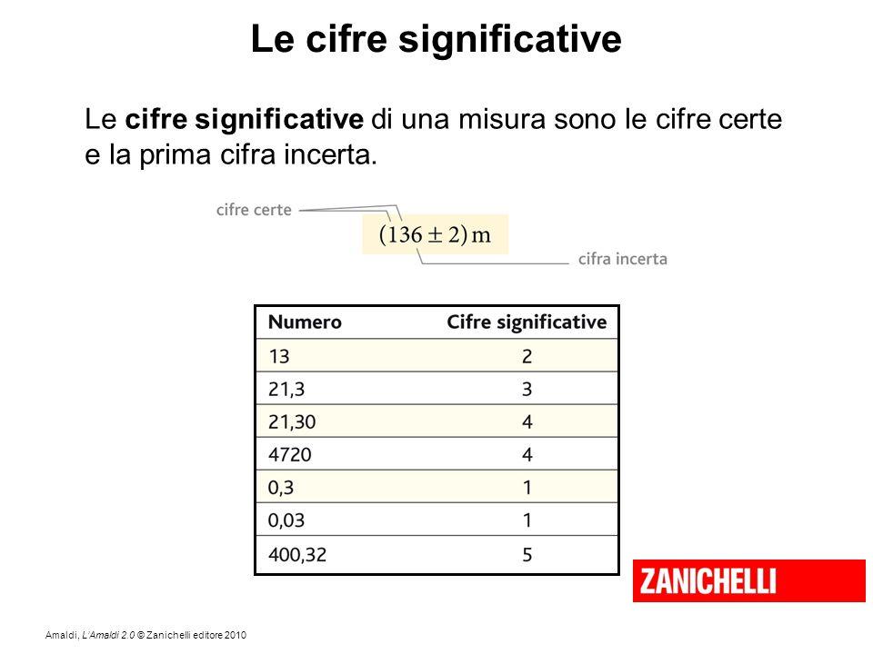Amaldi, L'Amaldi 2.0 © Zanichelli editore 2010 Le cifre significative Le cifre significative di una misura sono le cifre certe e la prima cifra incert
