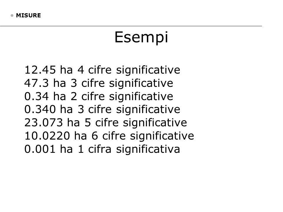 Esempi 12.45 ha 4 cifre significative 47.3 ha 3 cifre significative 0.34 ha 2 cifre significative 0.340 ha 3 cifre significative 23.073 ha 5 cifre sig