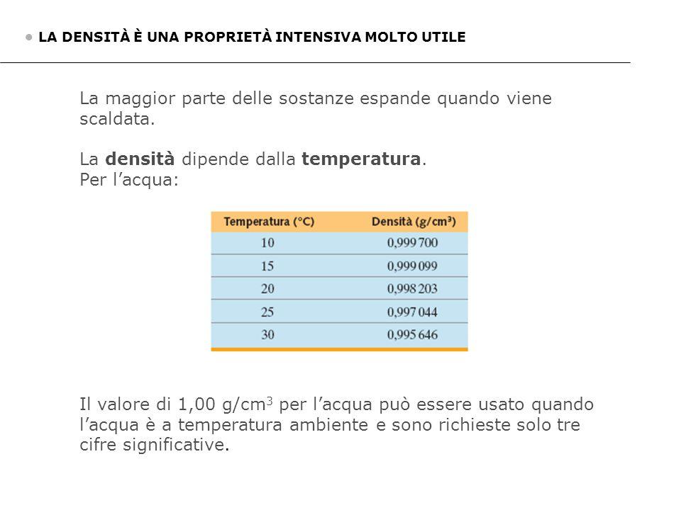 La maggior parte delle sostanze espande quando viene scaldata. La densità dipende dalla temperatura. Per l'acqua: Il valore di 1,00 g/cm 3 per l'acqua