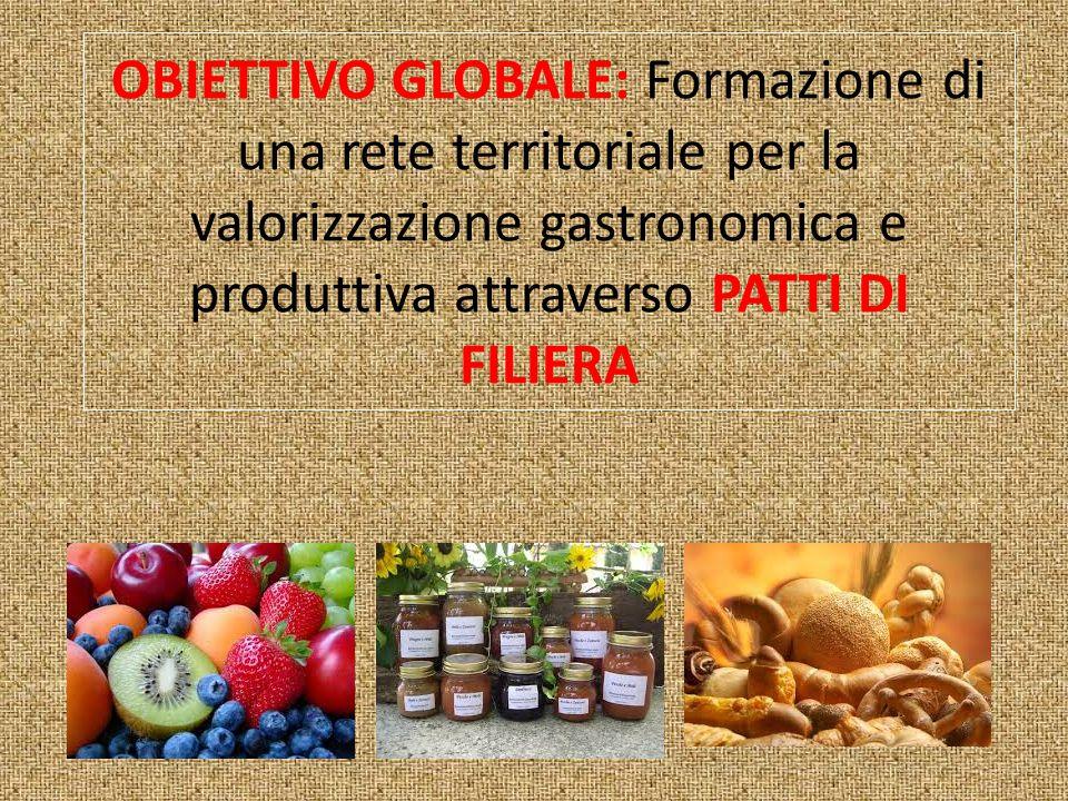 OBIETTIVO GLOBALE: Formazione di una rete territoriale per la valorizzazione gastronomica e produttiva attraverso PATTI DI FILIERA