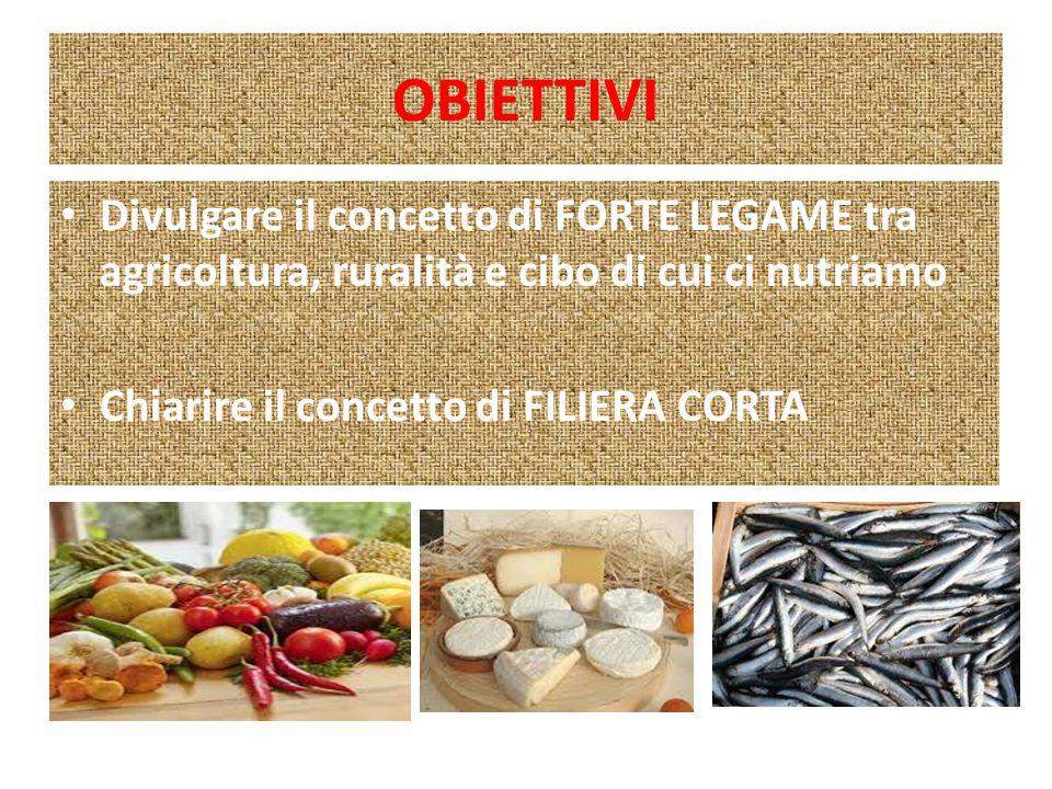 OBIETTIVI Divulgare il concetto di FORTE LEGAME tra agricoltura, ruralità e cibo di cui ci nutriamo Chiarire il concetto di FILIERA CORTA
