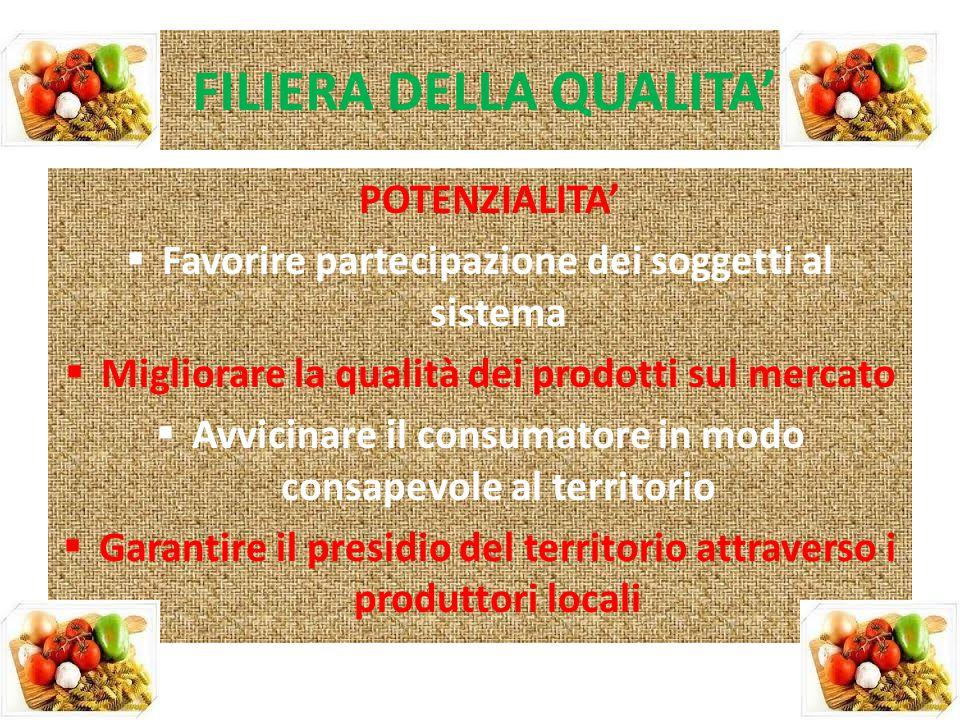FILIERA DELLA QUALITA' POTENZIALITA'  Favorire partecipazione dei soggetti al sistema  Migliorare la qualità dei prodotti sul mercato  Avvicinare il consumatore in modo consapevole al territorio  Garantire il presidio del territorio attraverso i produttori locali