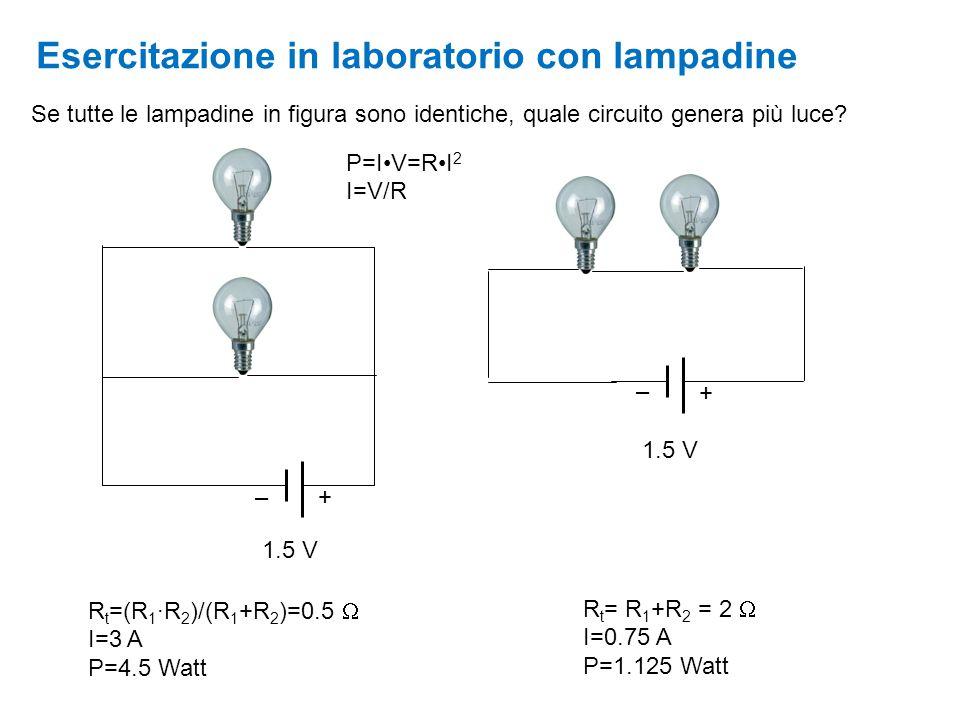 Se tutte le lampadine in figura sono identiche, quale circuito genera più luce? +–  1.5 V + – P=IV=RI 2 I=V/R R t =(R 1 ·R 2 )/(R 1 +R 2 )=0.5  I=3