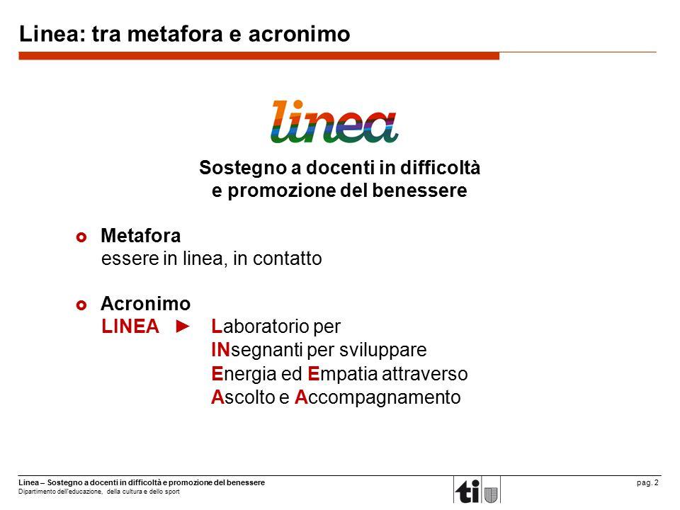 Linea – Sostegno a docenti in difficoltà e promozione del benessere Dipartimento dell'educazione, della cultura e dello sport pag. 2 Linea: tra metafo