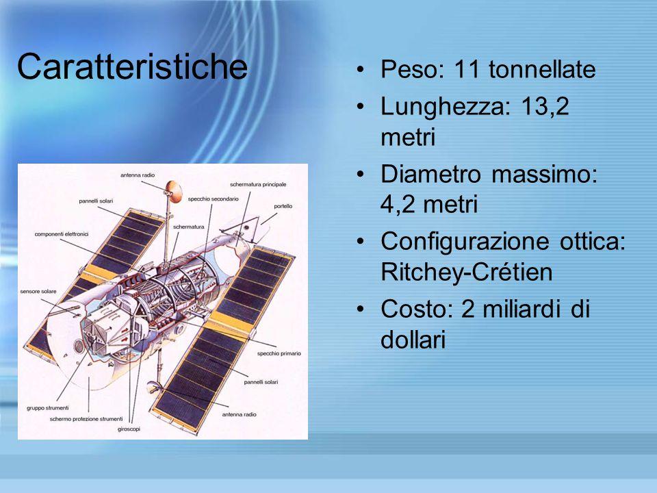 Caratteristiche Peso: 11 tonnellate Lunghezza: 13,2 metri Diametro massimo: 4,2 metri Configurazione ottica: Ritchey-Crétien Costo: 2 miliardi di doll