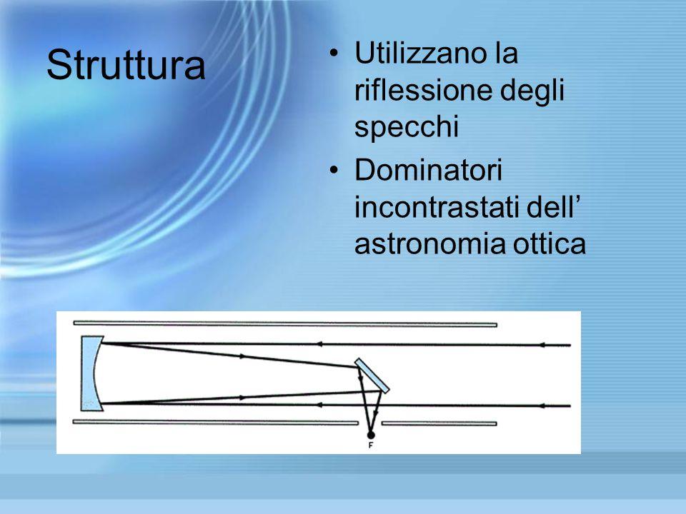 Struttura Utilizzano la riflessione degli specchi Dominatori incontrastati dell' astronomia ottica