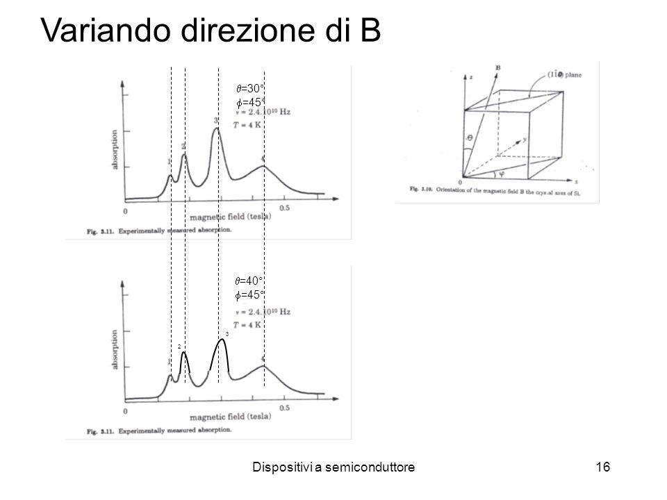 Dispositivi a semiconduttore16 2 3  =30°  =45°  =40°  =45° Variando direzione di B