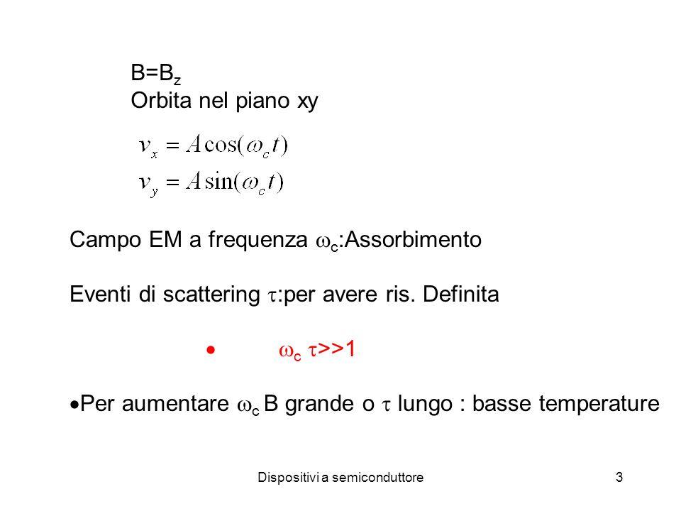 Dispositivi a semiconduttore4 B=1T m*=0.067 m 0 (GaAs)  c =1.6e-19/(.067*9e-31)=3e12rad/s f c =5e11 Hz : microonde c =6µm  =mobilità>>1m 2 /Vs