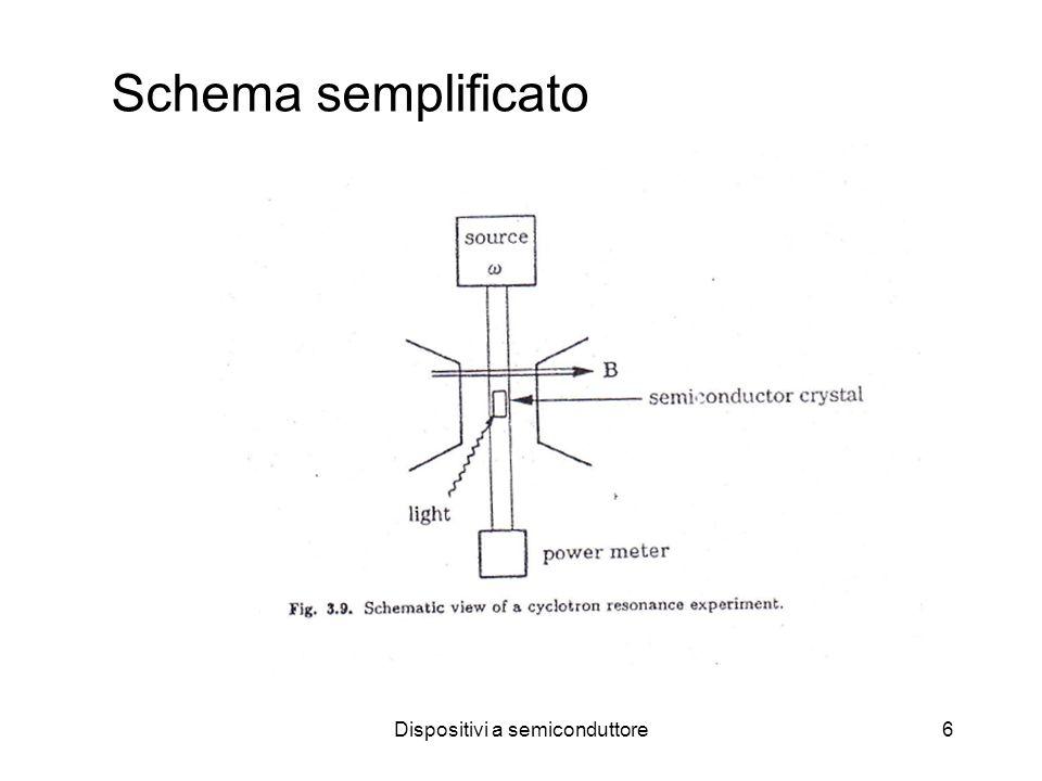 Dispositivi a semiconduttore6 Schema semplificato