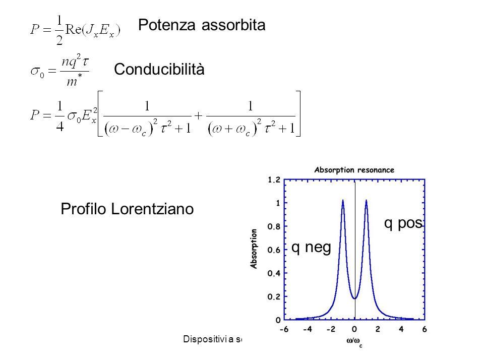 Dispositivi a semiconduttore19 Si- electron Si-holes Per  =0 misuro m T per  =  /2 sqrt(m T *m L )