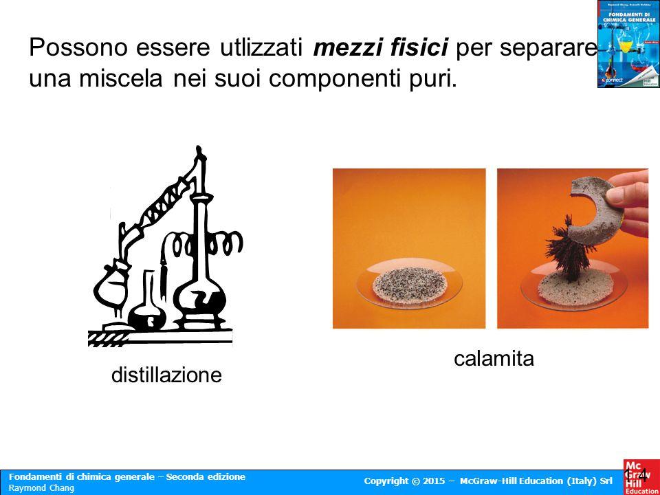 Fondamenti di chimica generale – Seconda edizione Raymond Chang Copyright © 2015 – McGraw-Hill Education (Italy) Srl Possono essere utlizzati mezzi fi