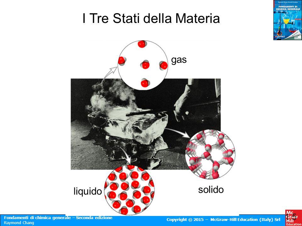Fondamenti di chimica generale – Seconda edizione Raymond Chang Copyright © 2015 – McGraw-Hill Education (Italy) Srl I Tre Stati della Materia 1.5 sol