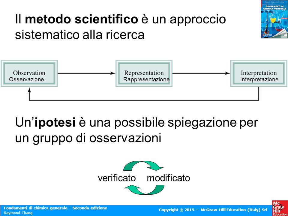 Fondamenti di chimica generale – Seconda edizione Raymond Chang Copyright © 2015 – McGraw-Hill Education (Italy) Srl Il metodo scientifico è un approc