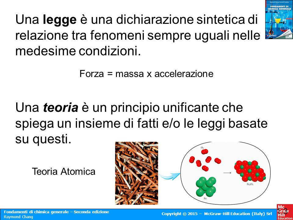 Fondamenti di chimica generale – Seconda edizione Raymond Chang Copyright © 2015 – McGraw-Hill Education (Italy) Srl Una teoria è un principio unifica