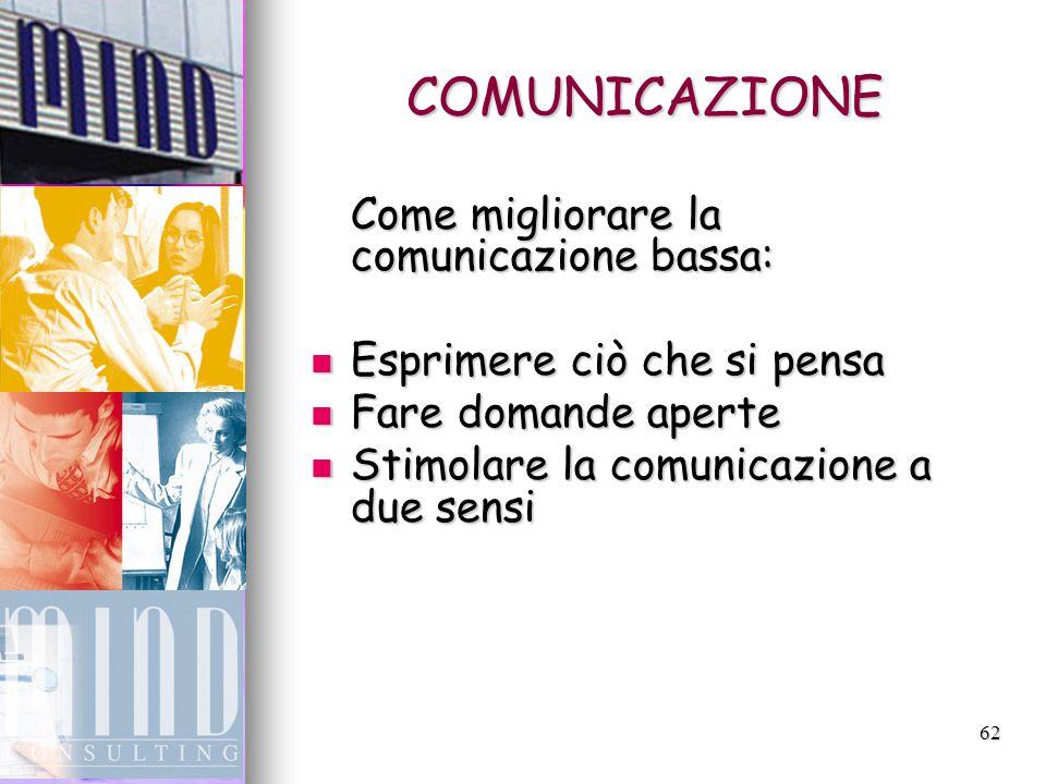 62 COMUNICAZIONE Come migliorare la comunicazione bassa: Esprimere ciò che si pensa Esprimere ciò che si pensa Fare domande aperte Fare domande aperte Stimolare la comunicazione a due sensi Stimolare la comunicazione a due sensi