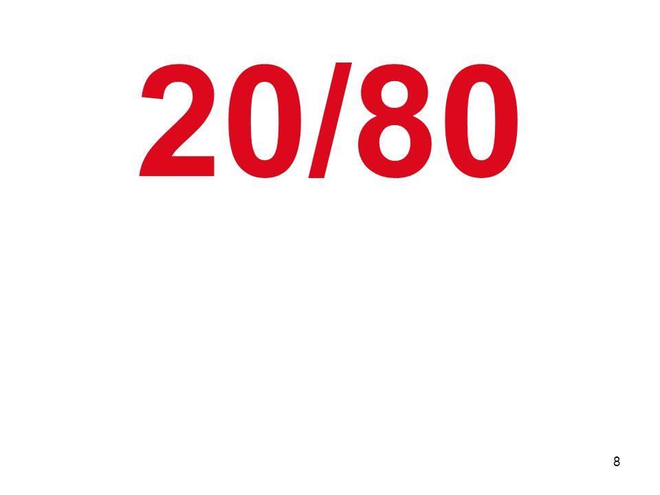 39 AZIONI E REAZIONI AZIONI REAZIONI 100 0 -100