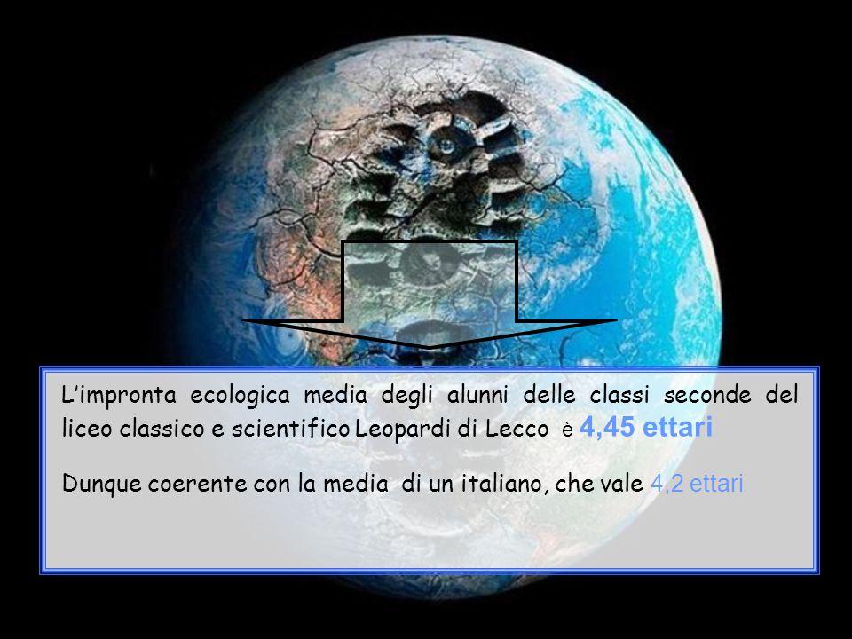 L'impronta ecologica media degli alunni delle classi seconde del liceo classico e scientifico Leopardi di Lecco è 4,45 ettari Dunque coerente con la m