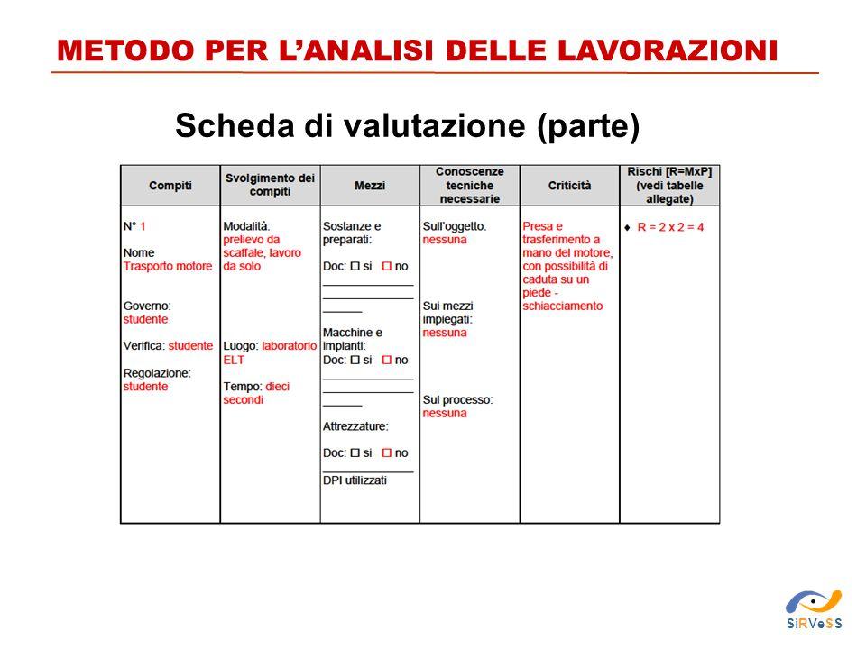 METODO PER L'ANALISI DELLE LAVORAZIONI Scheda di valutazione (parte)