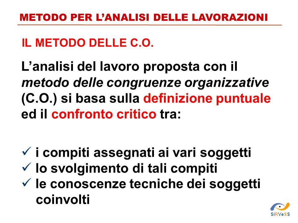 METODO PER L'ANALISI DELLE LAVORAZIONI IL METODO DELLE C.O. L'analisi del lavoro proposta con il metodo delle congruenze organizzative (C.O.) si basa