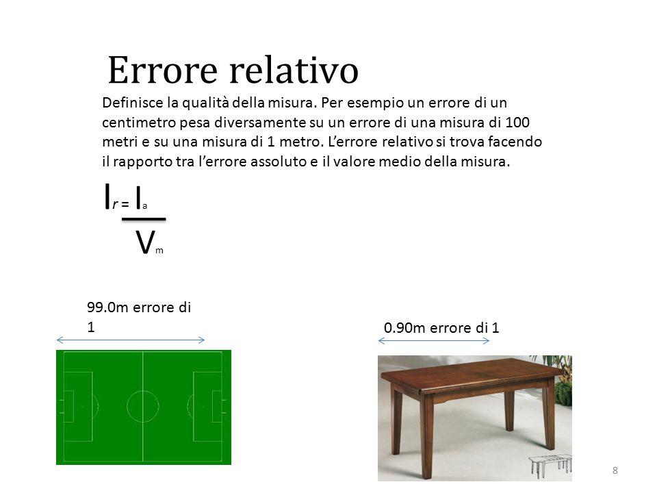 Errore assoluto Per determinare l'errore assoluto, si calcola prima la semi dispersione (il simbolo e d minuscolo) che è uguale a d= Vmax-Vminimo 2 Il
