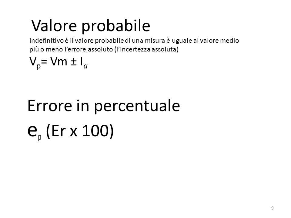 Valore probabile Indefinitivo è il valore probabile di una misura è uguale al valore medio più o meno l'errore assoluto (l'incertezza assoluta) V p = Vm ± I a Errore in percentuale e p (Er x 100) 9