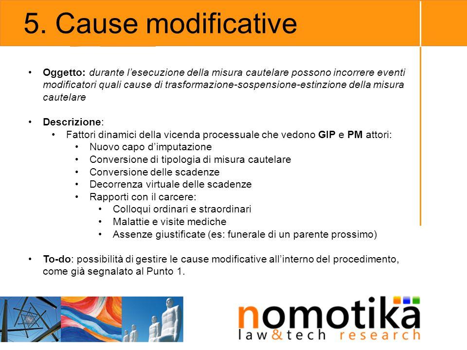 5. Cause modificative Oggetto: durante l'esecuzione della misura cautelare possono incorrere eventi modificatori quali cause di trasformazione-sospens