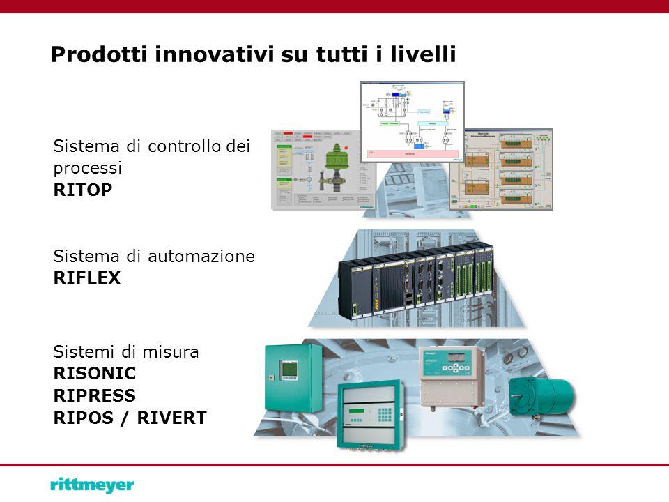 Prodotti innovativi su tutti i livelli Sistema di controllo dei processi RITOP Sistema di automazione RIFLEX Sistemi di misura RISONIC RIPRESS RIPOS / RIVERT