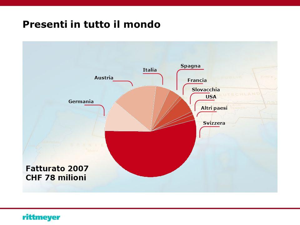 Presenti in tutto il mondo Fatturato 2007 CHF 78 milioni Francia Italia Germania Svizzera Austria Spagna Altri paesi USA Slovacchia