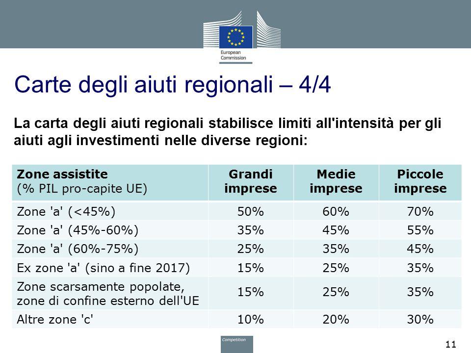 Carte degli aiuti regionali – 4/4 Zone assistite (% PIL pro-capite UE) Grandi imprese Medie imprese Piccole imprese Zone 'a' (<45%)50%60%70% Zone 'a'