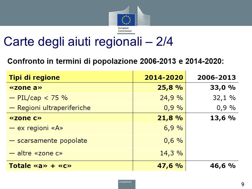 Carte degli aiuti regionali – 2/4 Tipi di regione2014-20202006-2013 «zone a»25,8 %33,0 % — PIL/cap < 75 %24,9 %32,1 % — Regioni ultraperiferiche0,9 %